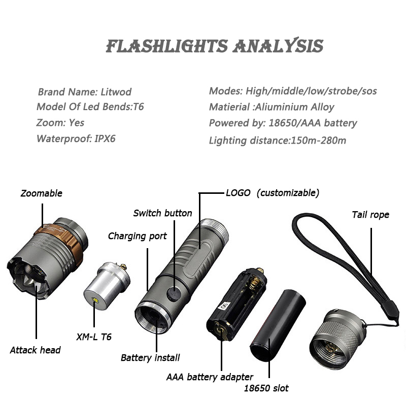 Litwod 2622Z10 LED Tactical Flashlight Torch Zoom XM-L T6 self defense supplies Search Led portable Light Power bank Function