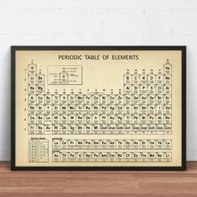 Química periódico mesa de pared arte imprime elementos póster lienzo pintura química CUADRO tabla periódica laboratorio decoración de pared