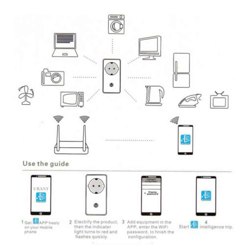 Gorący sprzedawanie Sonoff S20 Inteligentnego Domu Ładowania Adapter Bezprzewodowy Inteligentny Przełącznik BEZPRZEWODOWY Pilot Zdalnego Sterowania Gniazdo Zasilania UE/USA/UK Standard 5