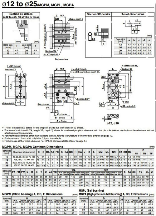 MGPM Compact Guide Cylinder SMC 6