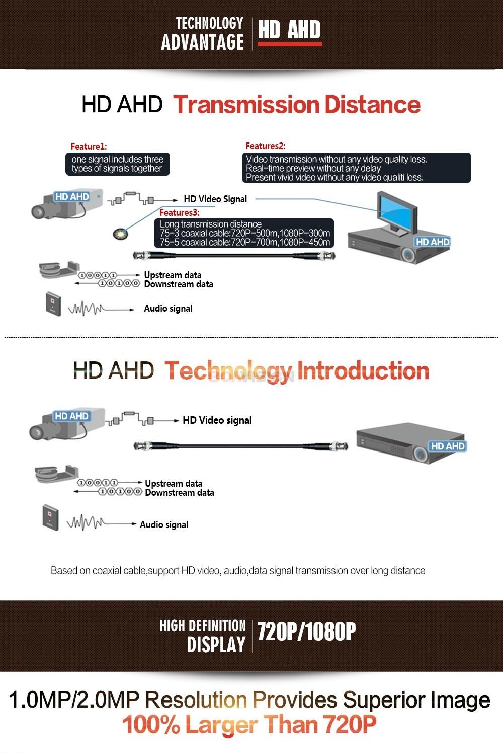 AHD-MC41072D&AHD-MC3101080D--4-M02-OSD_06