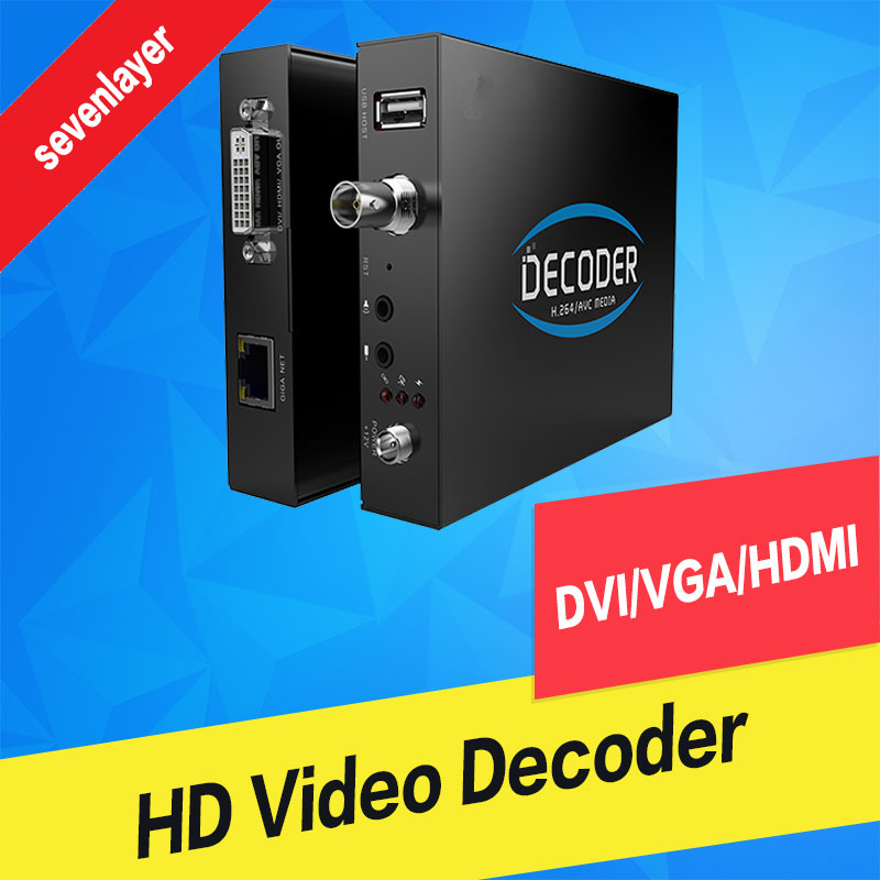 H.264 IP Streaming para DVI/HDMI/SDI/VGA Saída Decodificador