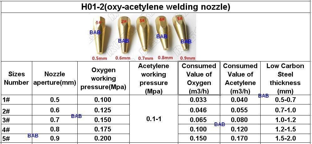 Caliber : 1pcs for Each Size NO LOGO JNT 5pcs lot H01-2 buse de soudage /à gaz oxy-ac/étyl/ène 1# 2# 3# 4# 5# Pointe de soudage for Torche de soudage H01-2 oxyac/étyl/énique