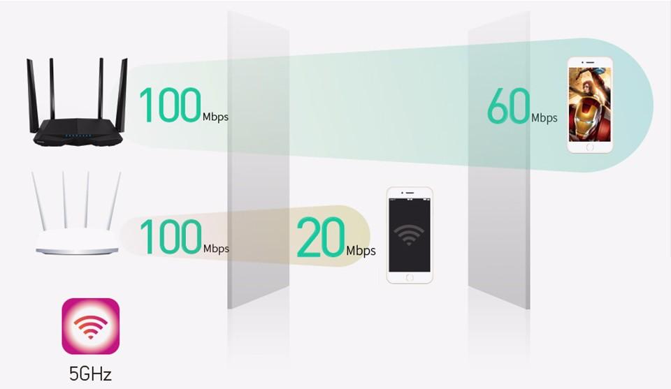 Tenda AC18 1900Mbps Dual-band Gigabit Wireless WiFi Router, WiFi