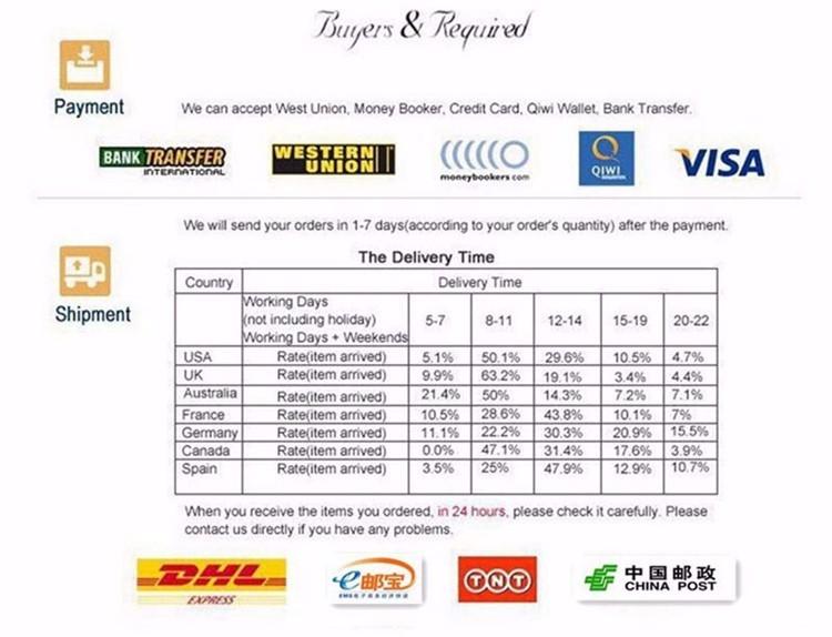 Buyer Notice 1