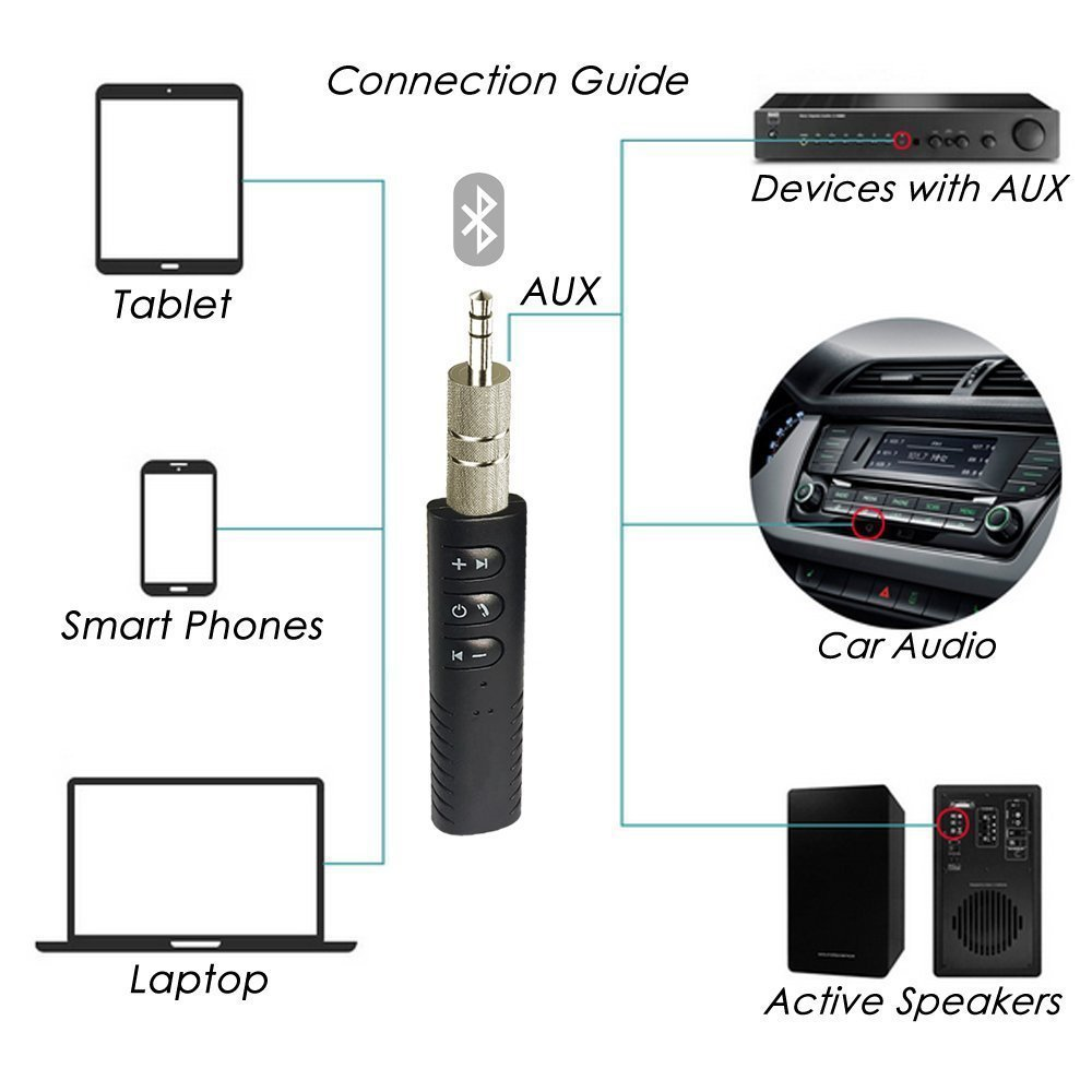 3.5 Wireless Hands Free Bluetooth Car Kit AUX Stereo Audie Bluetooth Receiver Portable Speaker Earphone Headset Adapter BT Stick
