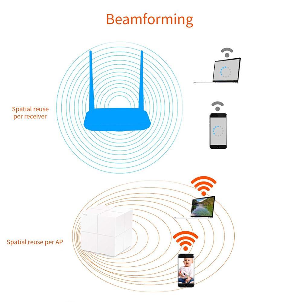 Tenda tout le système de WiFi de maille de maison double bande Gigabit AC1200 remplacement de routeur sans fil pour 6000sq. ft SmartHome APP à distance gérer - 5