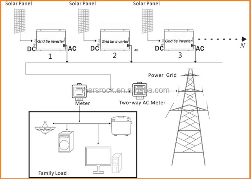 wiring diagram jpg