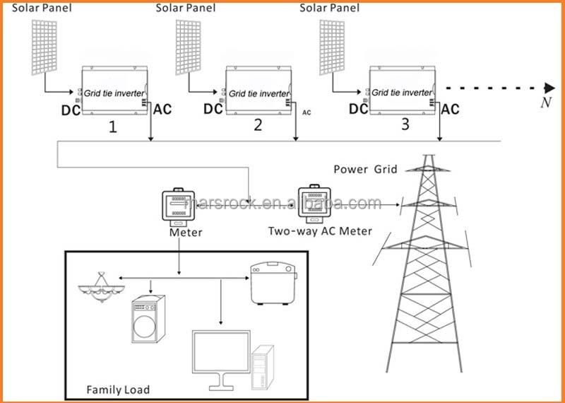 HTB1agTqHpXXXXbJXVXXq6xXFXXXe?resize=665%2C474&ssl=1 sunforce wind turbine wiring diagram best wiring diagram 2017 wind turbine wiring diagram at webbmarketing.co