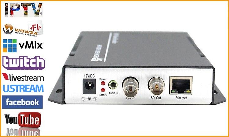 IP H.265 3G SDI 2