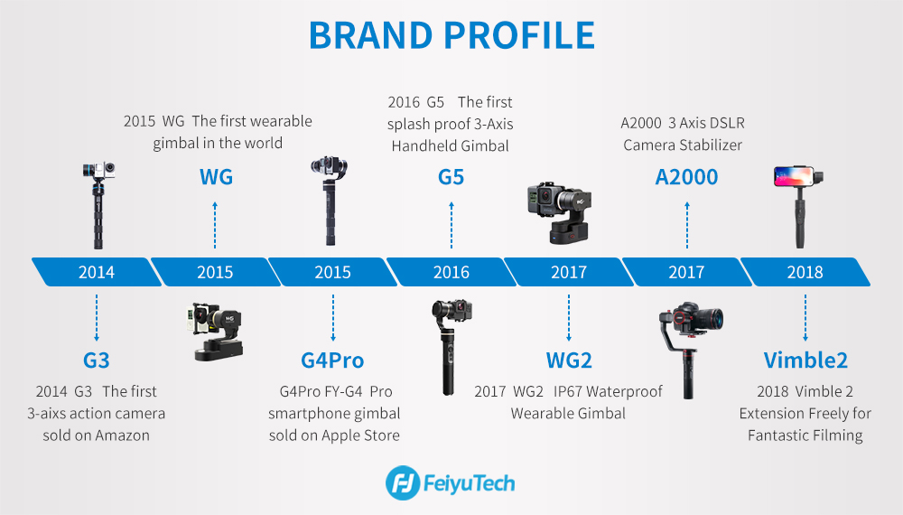 FeiyuTech G6 Plus 3-Axis Handheld Gimbal Stabilizer for Mirrorless Camera  Pocket Camera GoPro Smartphone Payload 800g Feiyu G6P