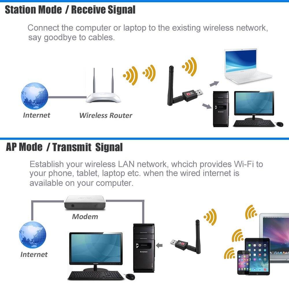 Ungewöhnlich Wired Vs Wireless Gid Galerie - Schaltplan Serie ...