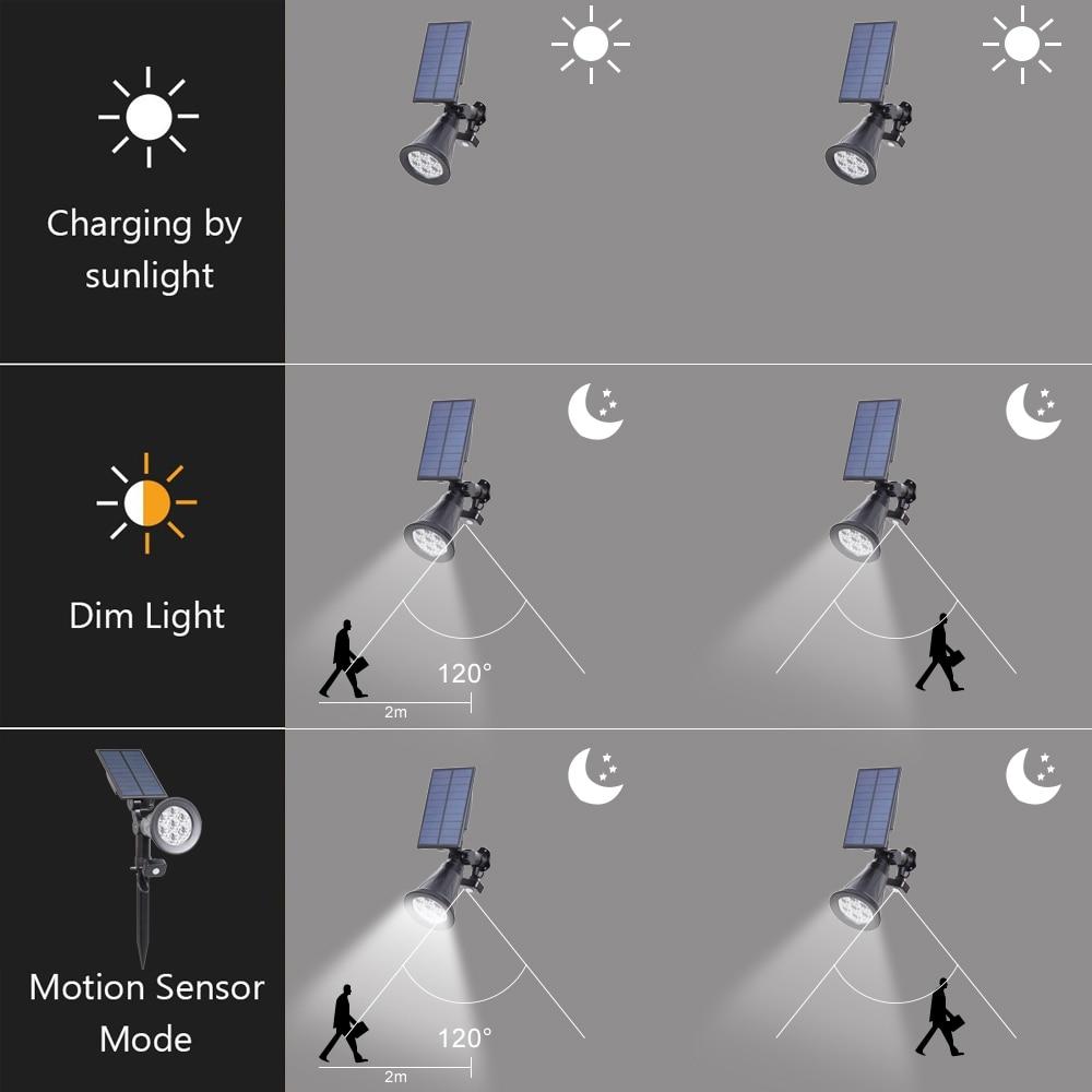 Solar Sensor de Movimento Movido A Energia
