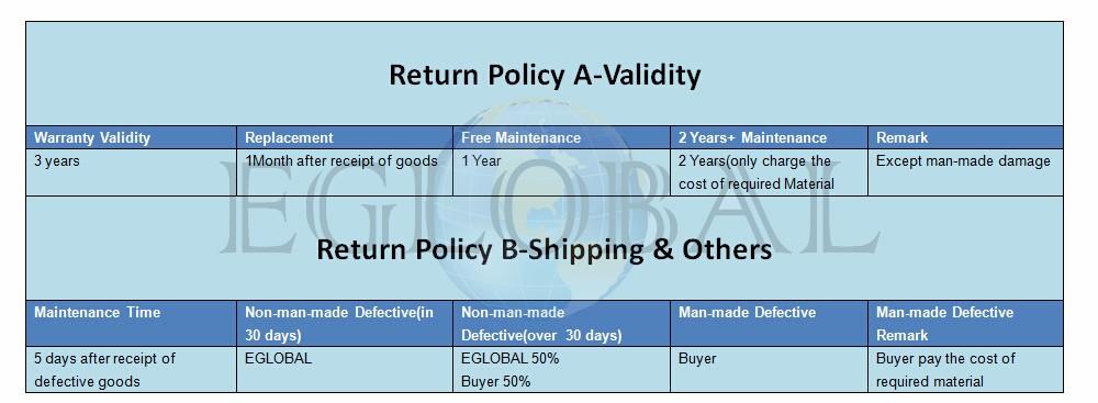 return-policy-2-eglobal