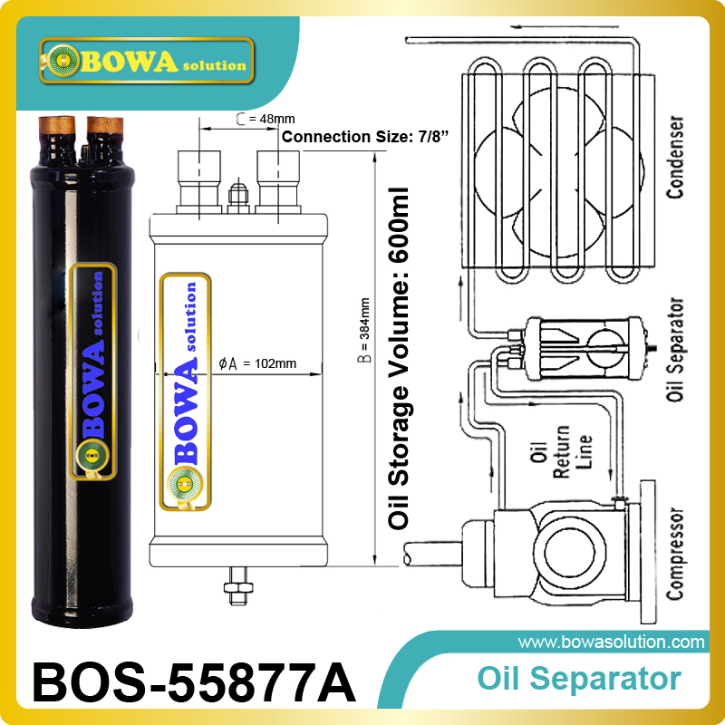 Oil Separator recover a substantial quantity of oil and to make it return to the compressor as soon as possible. декоративное украшение umbra wallflower настенное цвет белый 25 шт
