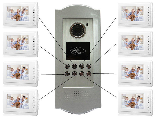 Apartment Intercom System RFID Card 8 Unit Video Door Phone Audio Visual my apartment