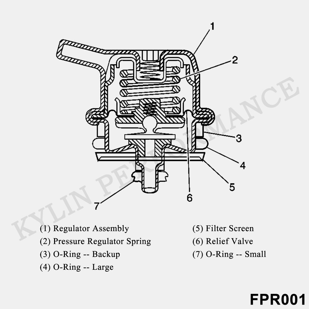 Global Automotive Fuel Pressure Regulator Fpr For Gm Vehicles Fpr001 Renault Diagram In Injector From Automobiles Motorcycles On Alibaba Group