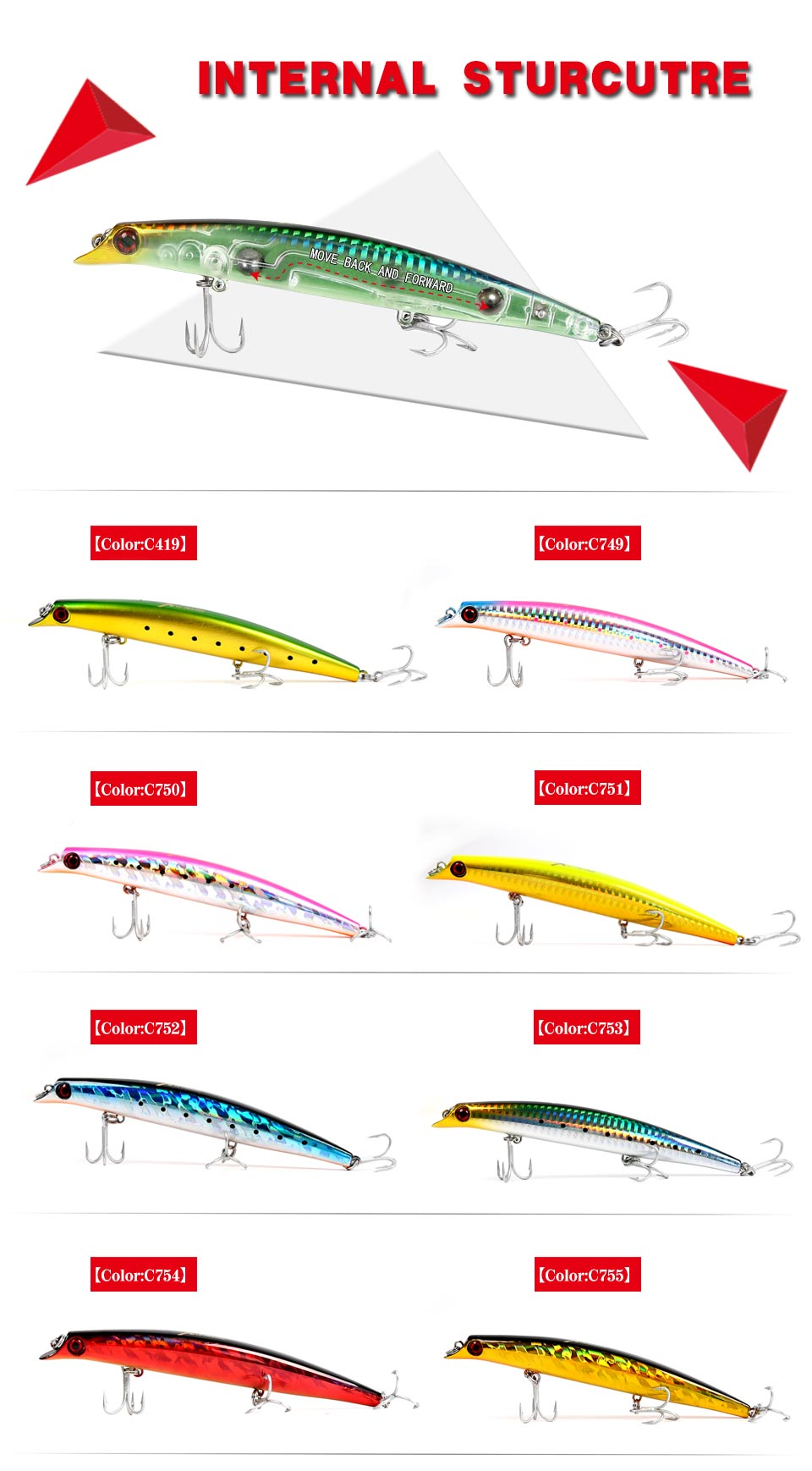 Kingdom Fishing Lures Hard Bait Floating 8.1g95mm 15.3g120mm 21g130mm Artificial Baits Minnow Wobblers Model 5326 (3)