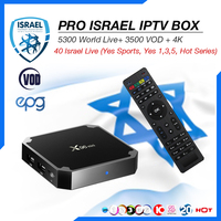 X96 Mini 8G/16G with Free Israel Arabic IPTV Subscription Hebrew IPTV Yes Sports 5000Live+3500VOD 4K WiFi UHD Android 7.1 TV Box