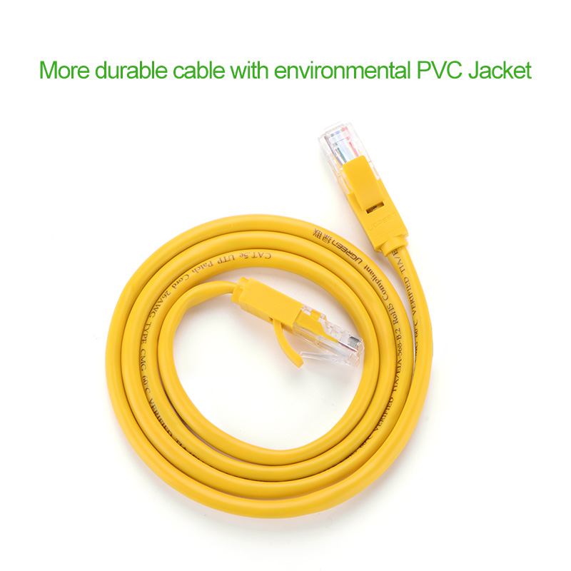 Stupendous Ugreen Cat5 Ethernet Cable Rj45 Network Lan Cable Cat 5 Ethernet Wiring 101 Vieworaxxcnl