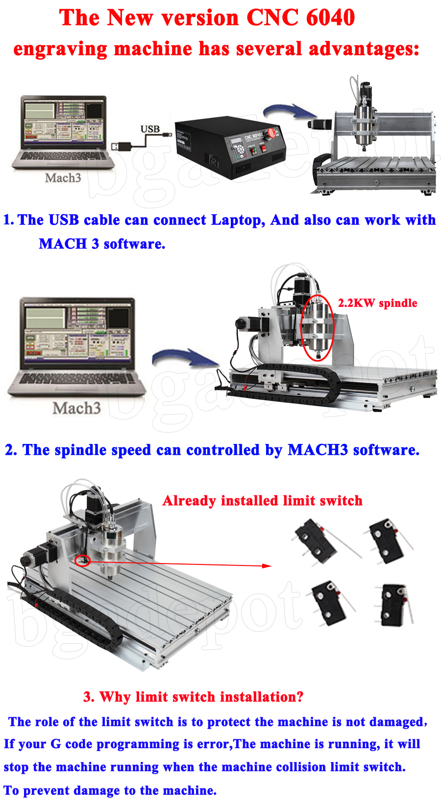 MACH 3 USB 6040 3axis 2200W 1