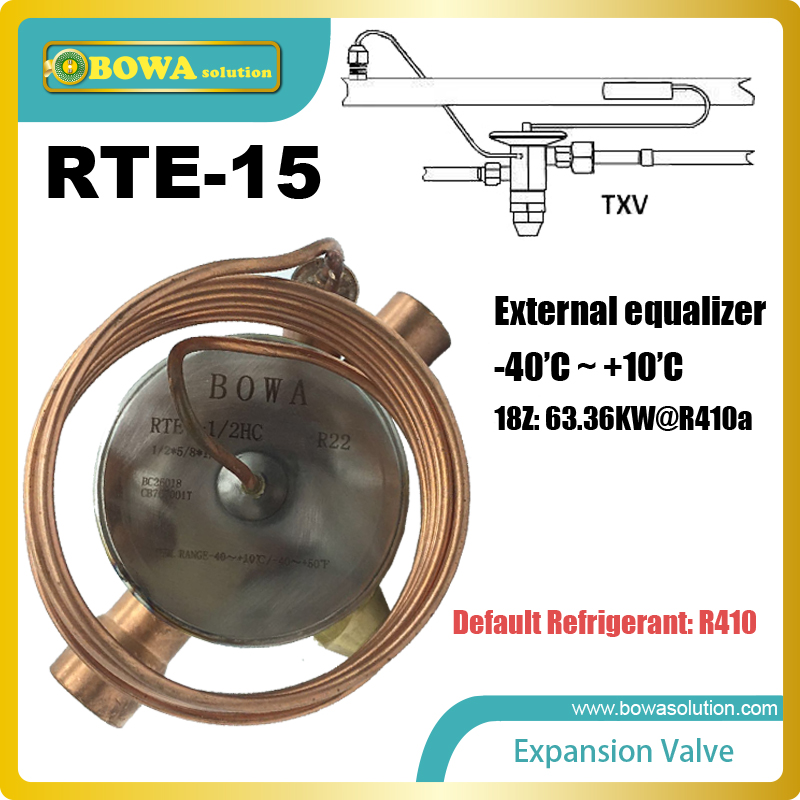 RTE-15 offers mechanical thermal expansion valves and electronic expansion valves for a variety of HVAC-R applications univeral expansion valves suitable for wide cooling capacity range and different refrigerants fridge equipments or freezer units