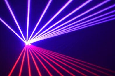 feixe de luz em movimento da cabeca 8x12 w hot 04