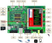 Бесплатная доставка DevKit1207 оценки комплект STM32F207 Совет по развитию + 3,5 дюймов сенсорный экран Датчик