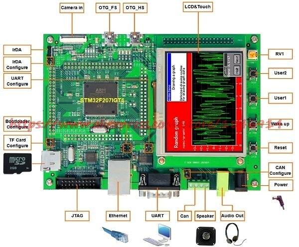 Livraison gratuite DevKit1207 Kit d'évaluation STM32F207 carte de développement + 3.5 pouces capteur d'écran tactile
