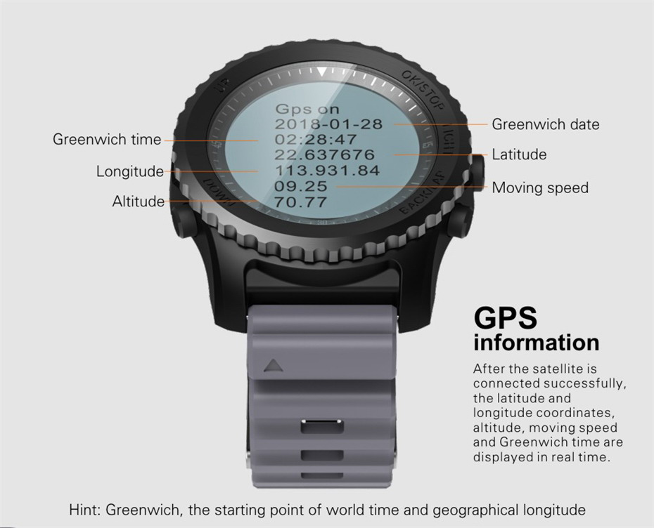 Makibes G07 GPS Sport Watch (3)