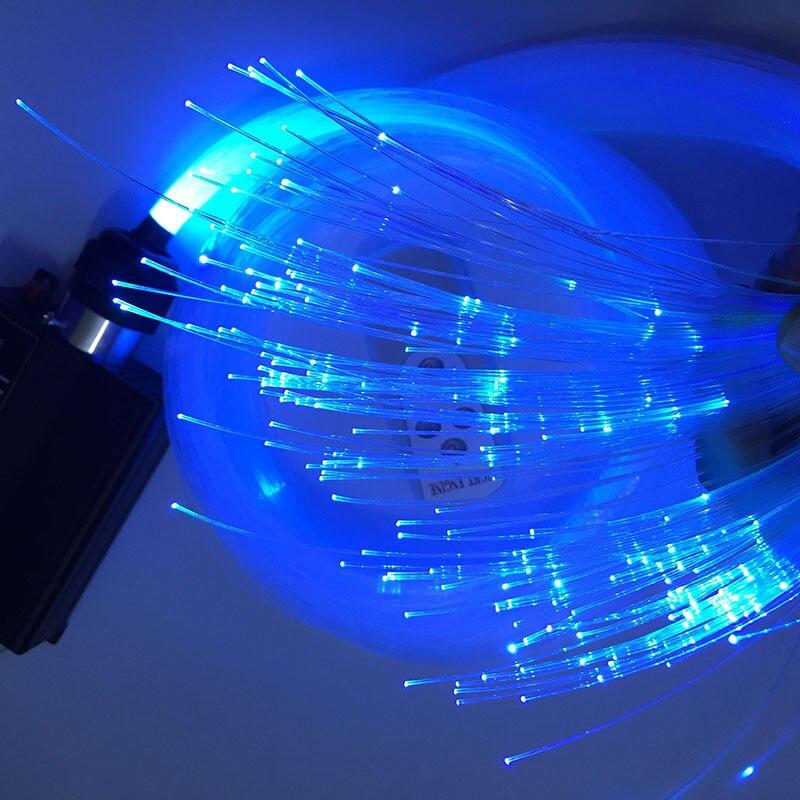 Marvelous 1.0mm 1500m Led Optic Fiber Lights PMMA Plastic Fibre Optique Light Strands  Star Sky Ceiling End Glow Fiber Optic Cable In Optic Fiber Lights From  Lights ...