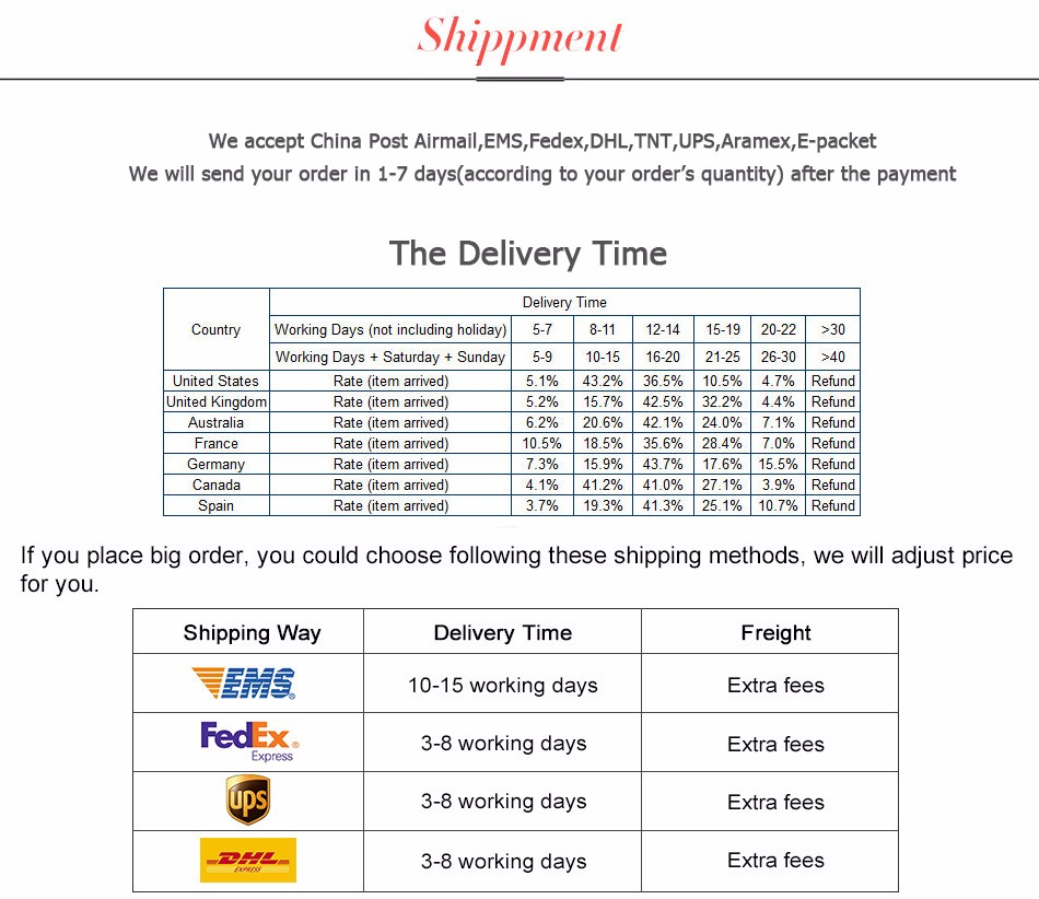 2-shippment