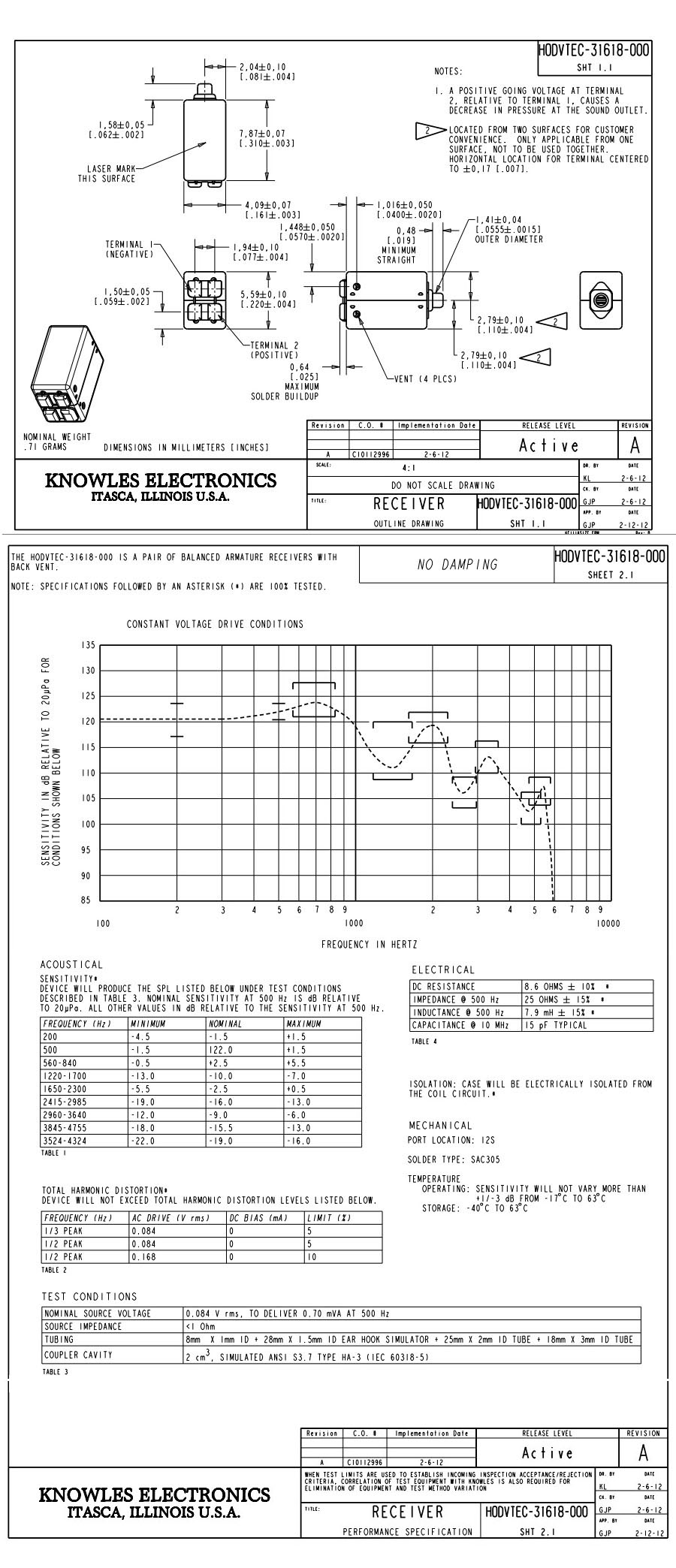 HODVTEC-31618 Knowles receiver and speaker