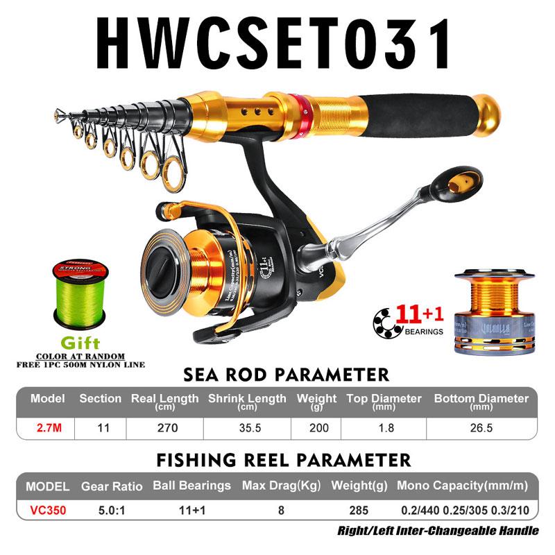 HWCSET031