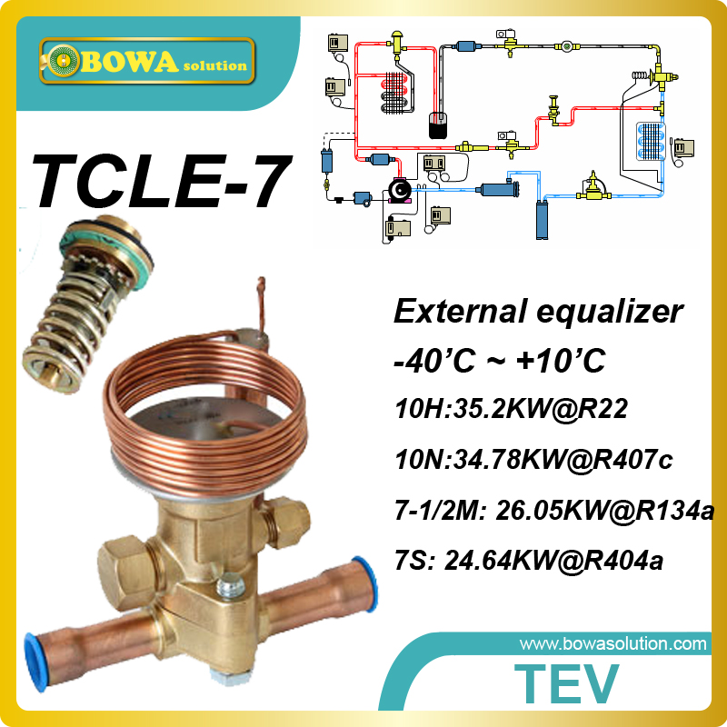 10RT cooling capacity thermostatic expansion valve replace Danfoss TUB TUBE and Honeywell TLK TLE TLEX expansion valves danfoss expansion valve tes2 cold storage expansion valve