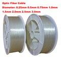 0,25/0,5/0,75/1,0/1,5/2,0/2,5/3,0 мм Диаметр PMMA led волоконно-оптические волоконные лампы волоконно-оптический кабель конец свечение волокон для осветител...