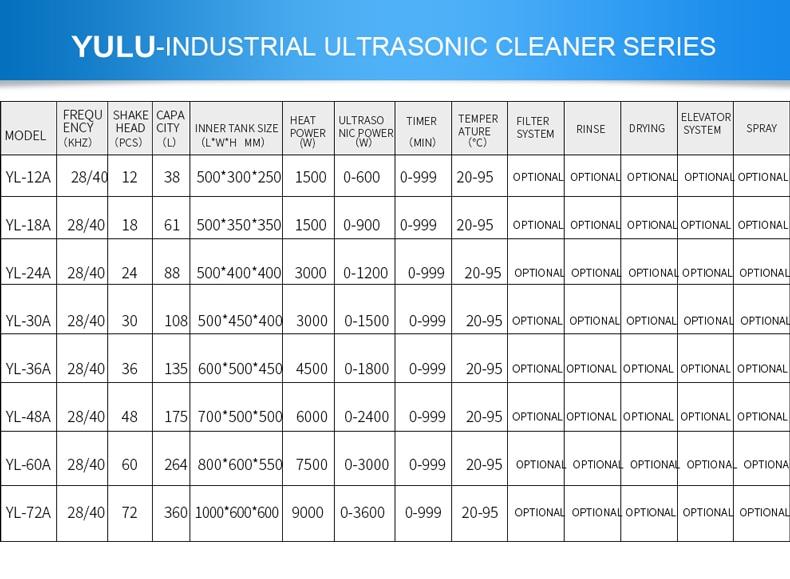 Vw tiguan 2010-2016 5N oem service moteur filtration de rechange filtre à huile
