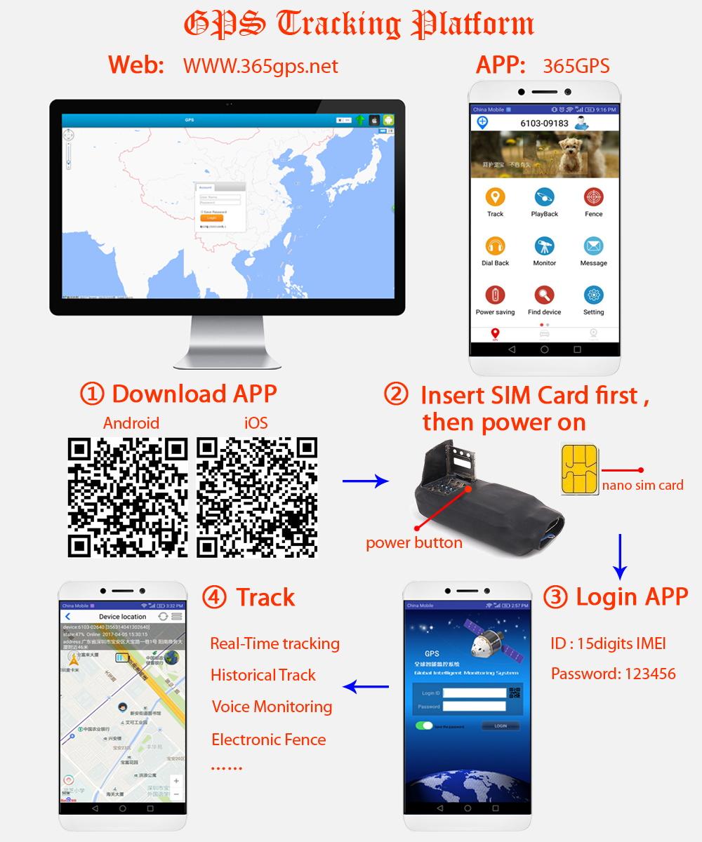 FAQ Topin GPS Tracker Frequently Asked Questions How to Use Instructions  User Manual ZX612 ZX302 ZX303 D3/D7 T3/T7 mini trackers