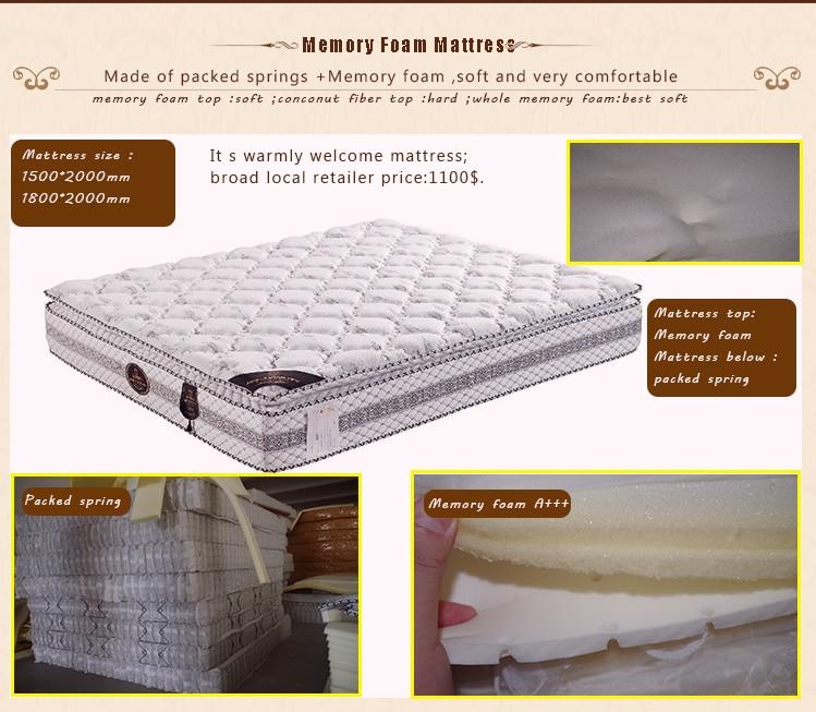 Top Bedroom Furniture Manufacturers Top 10 Bedroom Furniture