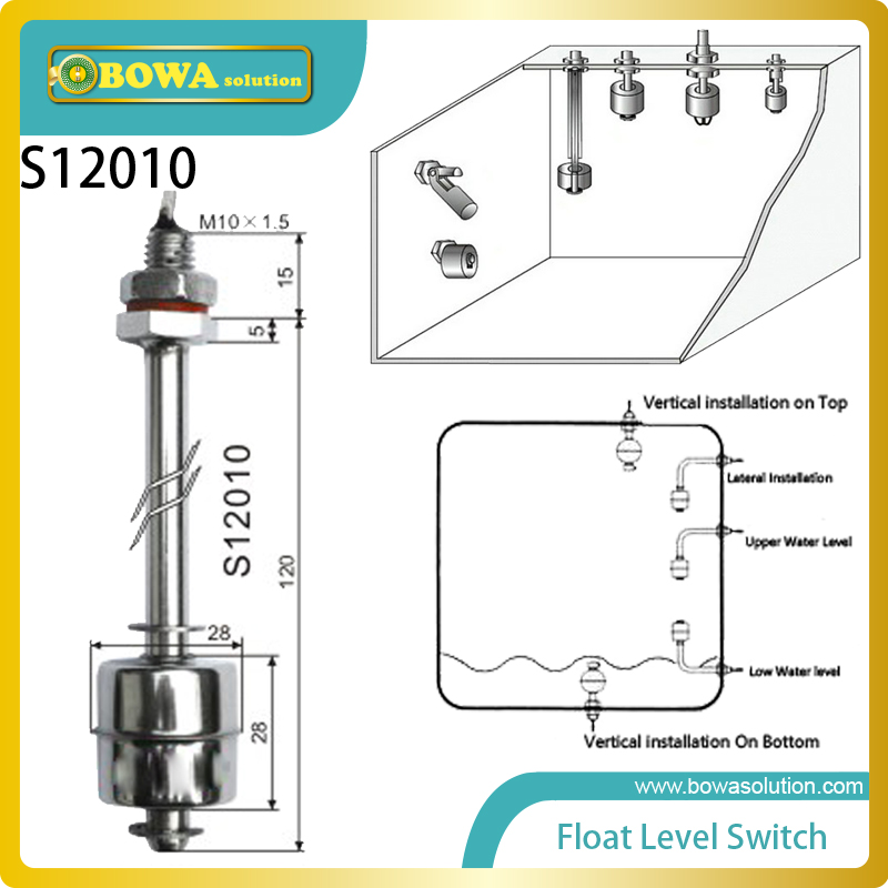 Stainless steel vertical mount Float Level Switches can be used with viscous liquids or liquids with suspended metal particles thermo operated water valves can be used in food processing equipments biomass boilers and hydraulic systems