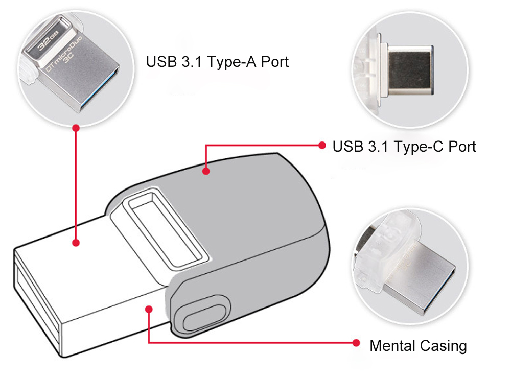 Kingston USB Flash Drive 64GB 32GB 16GB USB 3.1 Type-C Pendrive USB 3.0 Pen Drive Memory Stick for PC  Phone with Type-C Port (18)