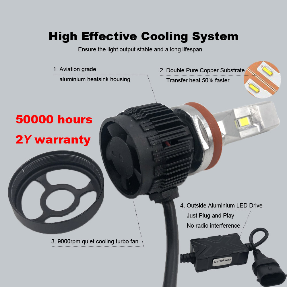 DarkAway высокое Мощность 9006 HB4 светодиодный лампа 55W 16000Lm HB3 9005 H1 H4 H7 H8 H11 фары лампы Автомобильные фары комплект белого цвета - 5
