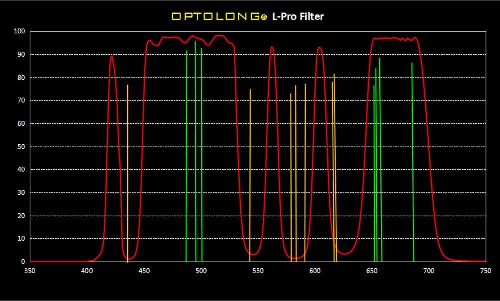 Image 3 - Optolong L プロソニー ff 天体ワイルドフィールド光害フィルターソニー FF フィルター LD1003F単眼鏡 / 双眼鏡   -