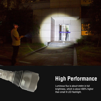 UniqueFire LED Flashlight U2 White Handheld Torch Light Lamp Water Resistant For Hiking Traveling Camping