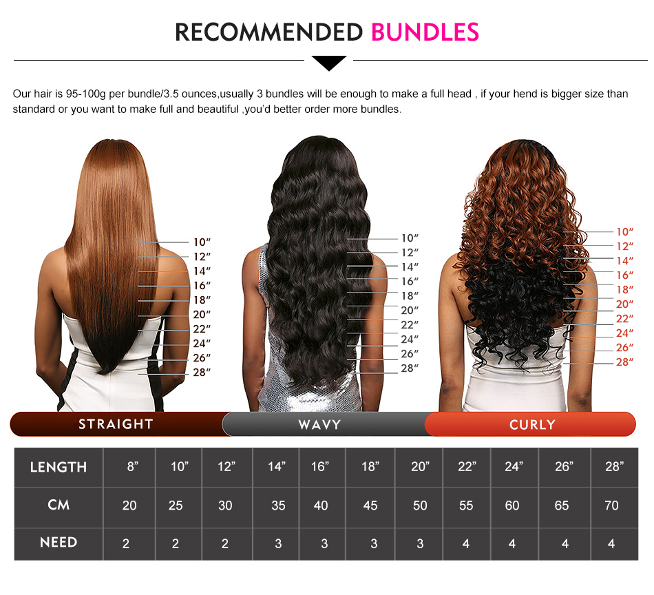 Luvin Deep Wave 28 30 inch 3 4 Bundles With 5x5 Lace Closure and 13x4 Frontal Brazilian Human Hair Weave Curly Remy Water Wave