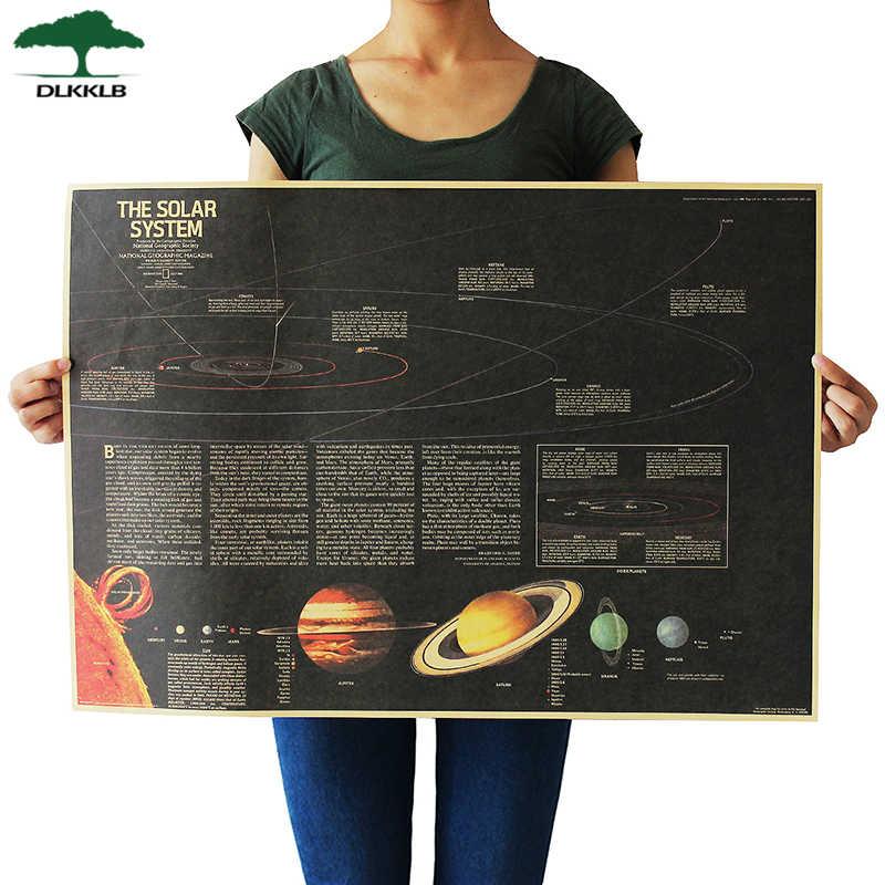 DLKKLB تسعة كواكب في النظام الشمسي المشارك مقهى بار ديكور غرفة المعيشة ريترو كرافت ورقة الجدار ملصق 72.5X51.5cm