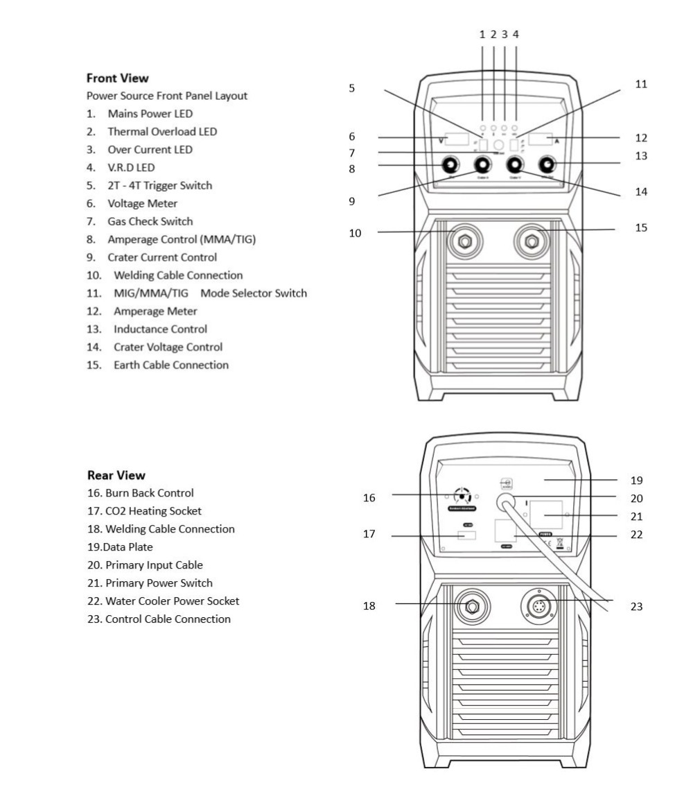 foot pedal wiring diagram tig welder