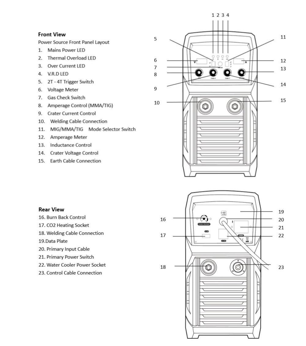 ready welder wiring diagram
