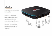 5pcs T95 R1 Smart Android 7 1 TV Box Amlogic S905w Quad Core 1GB 8GB WIFI