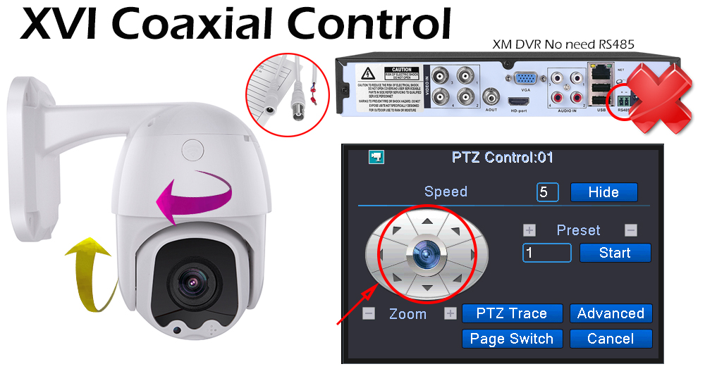 Image 2 - USAFEQLO AHD5MP 5X MINI PTZ Dome Camera 5MP 5X AHD Camera 30M IR Outdoor CCTV Camera Support RS485 Coaxial Control function-in Surveillance Cameras from Security & Protection